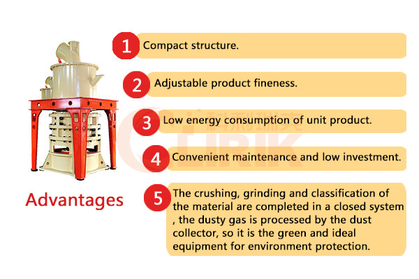 advantages of Marble Grinding Mill,Marble Grinding Machine,Marble Powder Making Machine